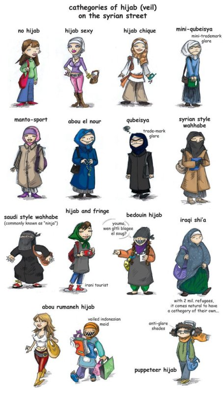 10 variations of the hijab in Syria