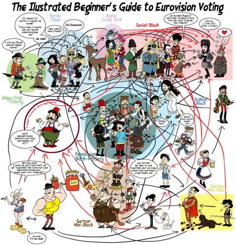 Europeisk Kulturell (?) Spagetti