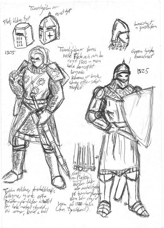 Studier av rustningar decennierna efter 1300 AD