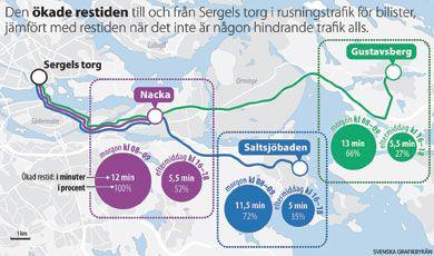NVP Bilköer till och från Nacka-Stockholms Innerstad_1
