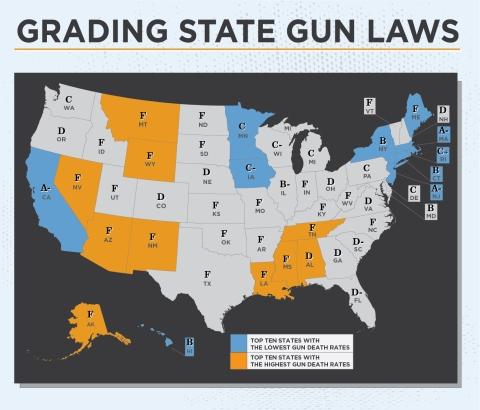 state ranking gun laws