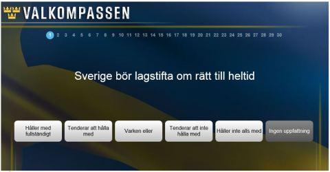 Aftonbladet Politisk Kompass frågeformulär 1