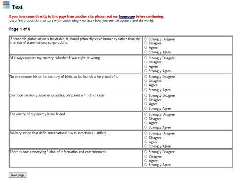 Political Compass Questien Sheet 1
