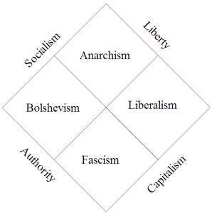 Political_Spectrum2
